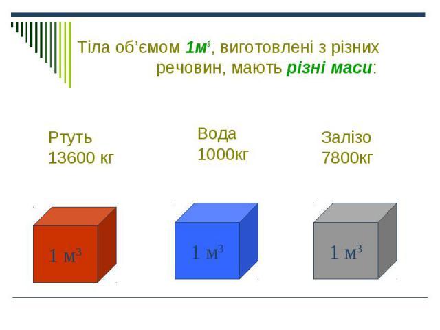 Тіла об'ємом 1м3, виготовлені з різних речовин, мають різні маси: Тіла об'ємом 1м3, виготовлені з різних речовин, мають різні маси:
