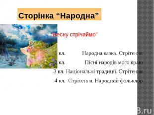 """Сторінка """"Народна""""""""Весну стрічаймо""""1 кл. Народна казка. Стрітення2 кл. Пісні нар"""