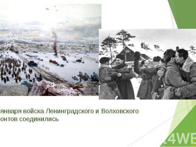 18 января войска Ленинградского и Волховского фронтов соединились 18 января войска Ленинградского и Волховского фронтов соединились