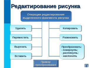 Операции редактирования выделенного фрагмента рисунка