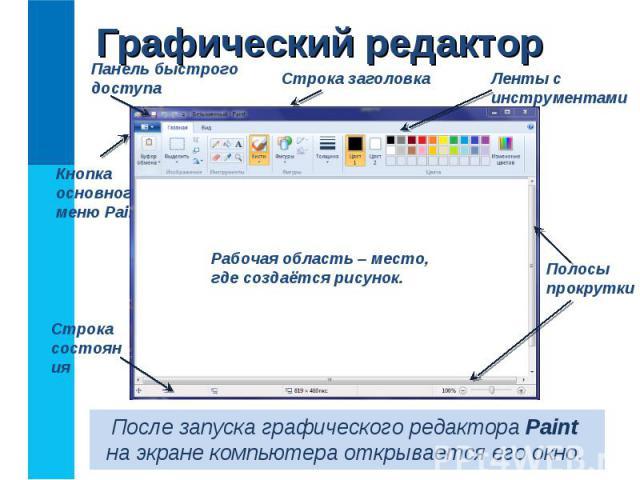 После запуска графического редактора Paint на экране компьютера открывается его окно.