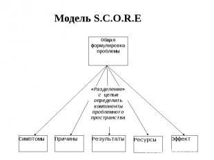 Модель S.C.O.R.E