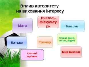 Вплив авторитету на виховання інтересу