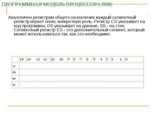 ПРОГРАММНАЯ МОДЕЛЬ ПРОЦЕССОРА 8086 Аналогично регистрам общего назначения каждый