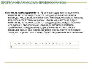 ПРОГРАММНАЯ МОДЕЛЬ ПРОЦЕССОРА 8086 Указатель команд (регистр IP) всегда содержит