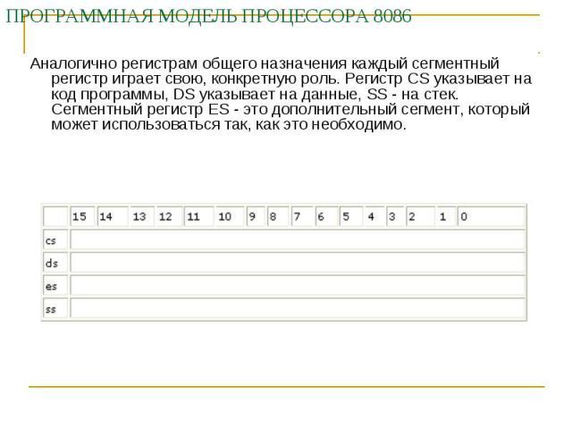 ПРОГРАММНАЯ МОДЕЛЬ ПРОЦЕССОРА 8086 Аналогично регистрам общего назначения каждый сегментный регистр играет свою, конкретную роль. Регистр CS указывает на код программы, DS указывает на данные, SS - на стек. Сегментный регистр ES - это дополнительный…