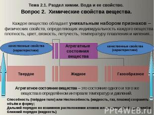 Тема 2.1. Раздел химии. Вода и ее свойство. Вопрос 2. Химические свойства вещест