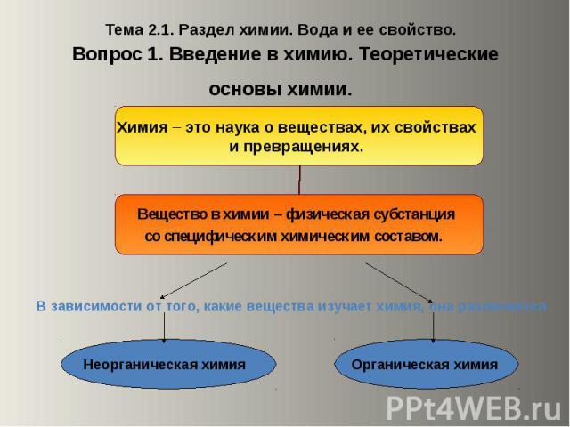 Тема 2.1. Раздел химии. Вода и ее свойство. Вопрос 1. Введение в химию. Теоретические основы химии.