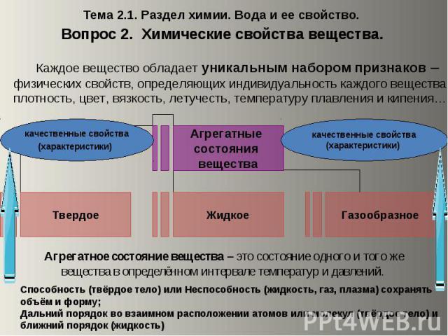 Тема 2.1. Раздел химии. Вода и ее свойство. Вопрос 2. Химические свойства вещества.
