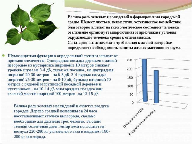 Шумозащитная функция в определенной степени зависит от приемов озеленения. Однорядная посадка деревьев с живой изгородью из кустарника шириной в 10 метров снижает уровень шума на 3-4 дБ, такая же посадка , но двухрядная шириной 20-30 метров - на 6-8…