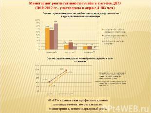 Мониторинг результативности учебы в системе ДПО(2010-2012 гг., участвовало в опр