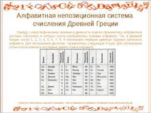 Алфавитная непозиционная система счисления Древней Греции