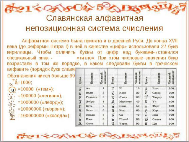 Славянская алфавитнаянепозиционная система счисления