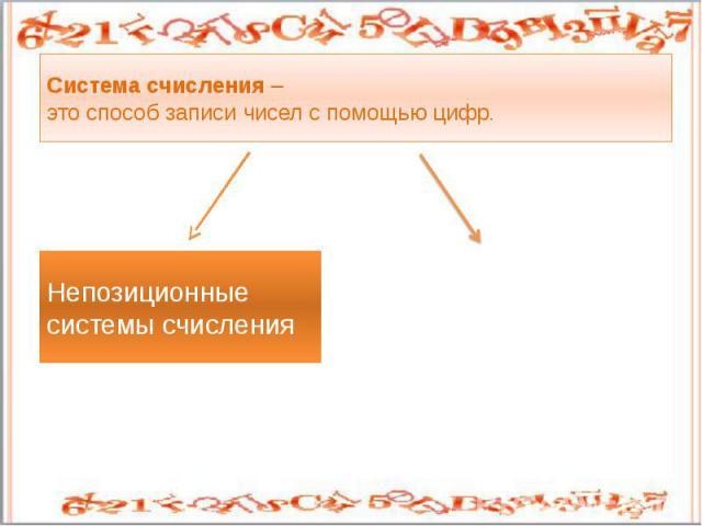 Позиционные системы счисления
