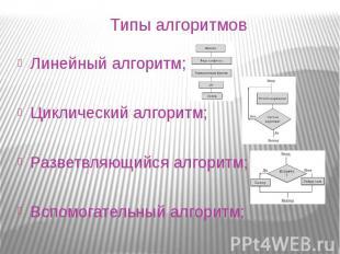 Типы алгоритмовЛинейный алгоритм;Циклический алгоритм;Разветвляющийся алгоритм;В