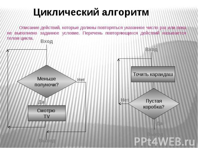Описание действий, которые должны повторяться указанное число раз или пока не выполнено заданное условие. Перечень повторяющихся действий называется телом цикла.