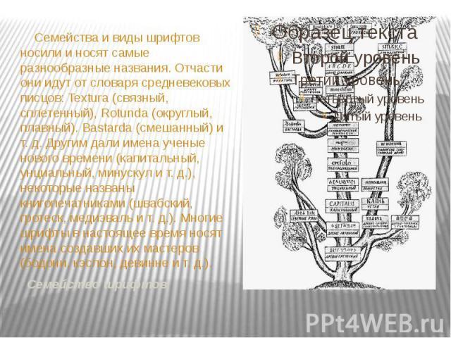 Семейства и виды шрифтов носили и носят самые разнообразные названия. Отчасти они идут от словаря средневековых писцов: Textura (связный, сплетенный), Rotunda (округлый, плавный). Bastarda (смешанный) и т. д. Другим дали имена ученые нового времени …