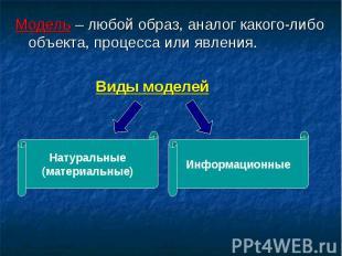 Модель – любой образ, аналог какого-либо объекта, процесса или явления. Модель –