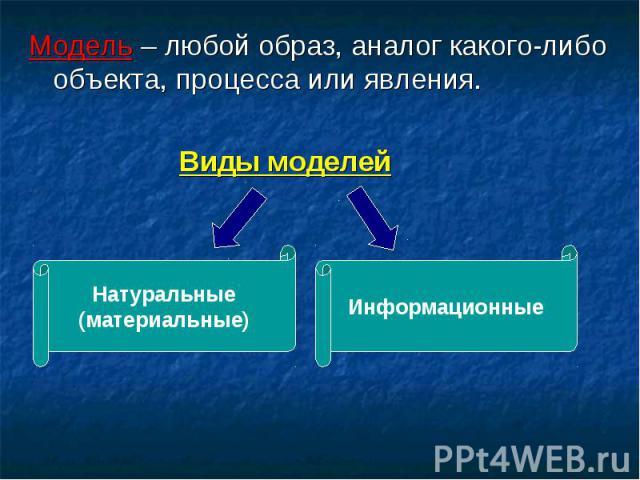 Модель – любой образ, аналог какого-либо объекта, процесса или явления. Модель – любой образ, аналог какого-либо объекта, процесса или явления. Виды моделей