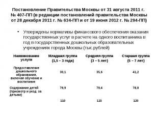 Утверждены нормативы финансового обеспечения оказания государственных услуг в ра