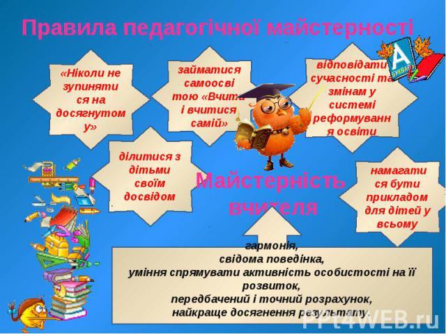 Правила педагогічної майстерності гармонія,свідома поведінка, уміння спрямувати активність особистості на її розвиток, передбачений і точний розрахунок,найкраще досягнення результату.