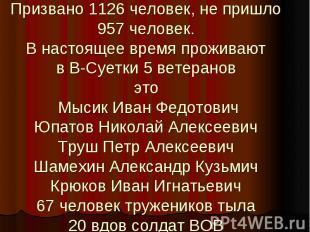 Призвано 1126 человек, не пришло 957 человек. В настоящее время проживают в В-Су