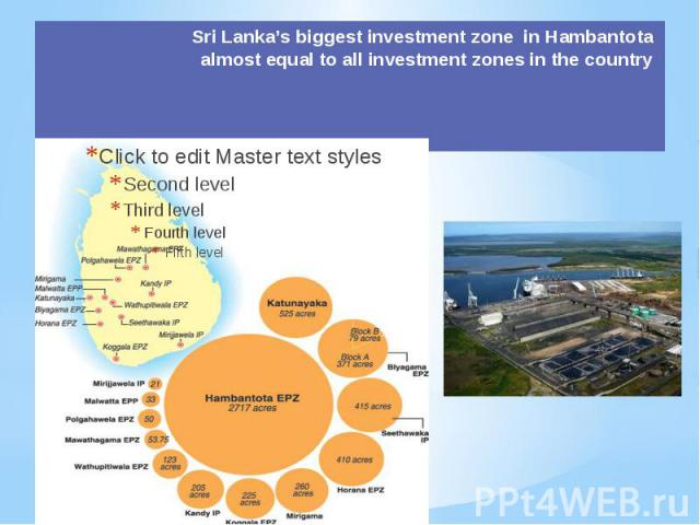 Sri Lanka's biggest investment zone in Hambantota almost equal to all investment zones in the country