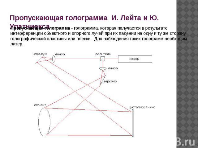 Пропускающая голограмма И. Лейтаи Ю. Упатниекса