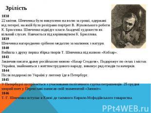 1839Шевченка нагороджено срібною медаллю за малюнок з натури. 1840Вийшла з друку