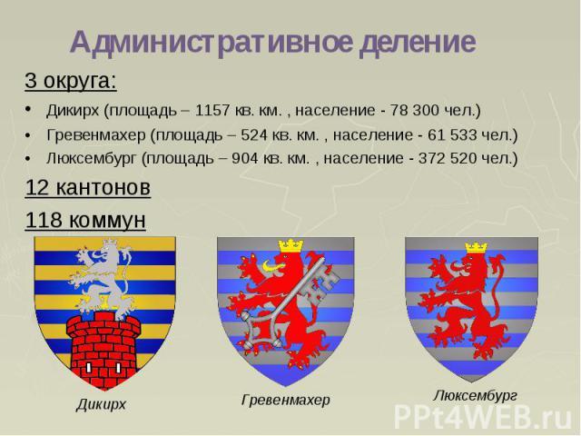 Административное деление 3 округа: • Дикирх (площадь – 1157 кв. км. , население - 78 300 чел.) • Гревенмахер (площадь – 524 кв. км. , население - 61 533 чел.) • Люксембург (площадь – 904 кв. км. , население - 372 520 чел.) 12 кантонов 118 коммун