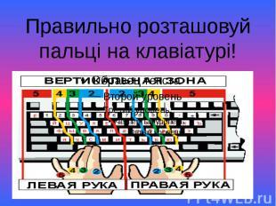 Правильно розташовуй пальці на клавіатурі!