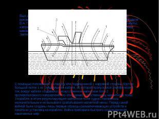 Ёще до войны в ленинградском Физико-техническом институте (ЛФТИ) под руководство
