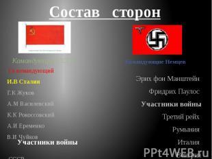 Гл.командующий Гл.командующий И.В Сталин Г.К Жуков А.М Василевский К.К Рокоссовс