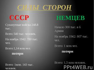 Сухопутные войска 248.8 тыс. Сухопутные войска 248.8 тыс. Всего 540 тыс. человек