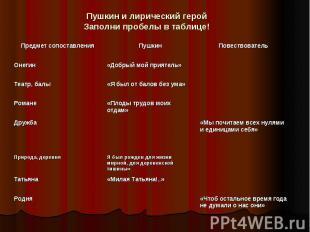 Пушкин и лирический герой Заполни пробелы в таблице!