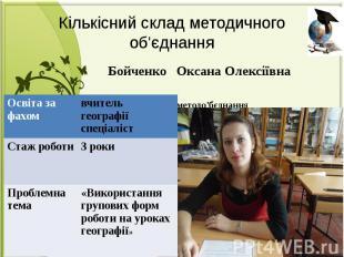 Кількісний склад методичного об'єднання Бойченко Оксана Олексіївна Секретар мето