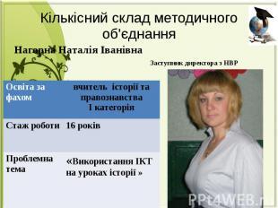 Кількісний склад методичного об'єднання Нагорна Наталія Іванівна Заступник дирек