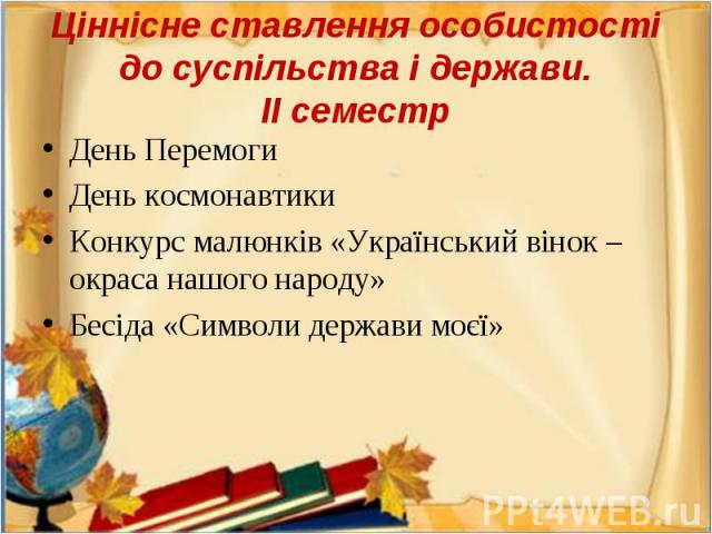 День ПеремогиДень ПеремогиДень космонавтикиКонкурс малюнків «Український вінок – окраса нашого народу»Бесіда «Символи держави моєї»