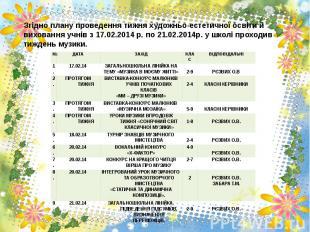 Згідно плану проведення тижня художньо-естетичної освіти й виховання учнів з 17.