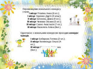 I місце Птахіна Анна (6 кл.); I місце Зоренко Дар'я (4 клас); II місце Білоконь