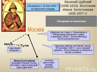 Василий Шуйский (1606-1610). Восстание Ивана Болотникова1606-1607 гг.