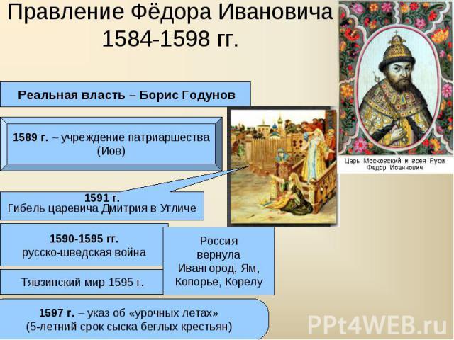 Правление Фёдора Ивановича1584-1598 гг.