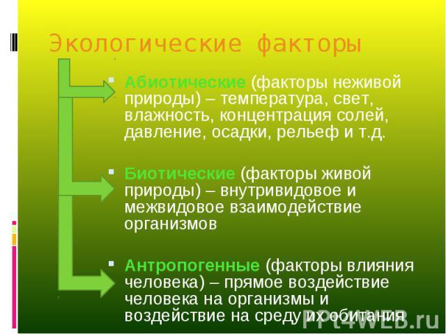 Абиотические (факторы неживой природы) – температура, свет, влажность, концентрация солей, давление, осадки, рельеф и т.д. Абиотические (факторы неживой природы) – температура, свет, влажность, концентрация солей, давление, осадки, рельеф и т.д. Био…