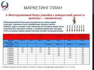 4. Многоуровневый бонус (линейка с компрессией, расчет и выплаты — ежемесячно)4.