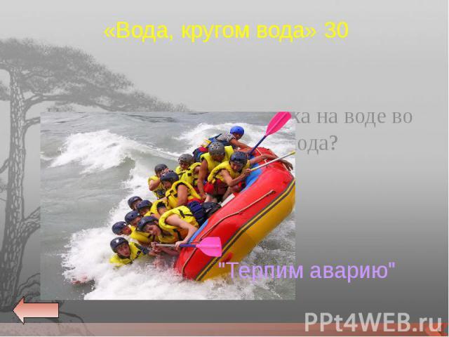 Что означает крик человека на воде во время водного похода? Что означает крик человека на воде во время водного похода?
