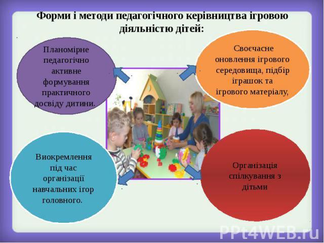 Форми і методи педагогічного керівництва ігровою діяльністю дітей:
