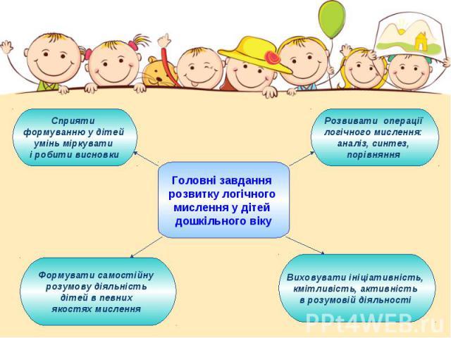 Головні завдання розвитку логічного мислення у дітей дошкільного віку