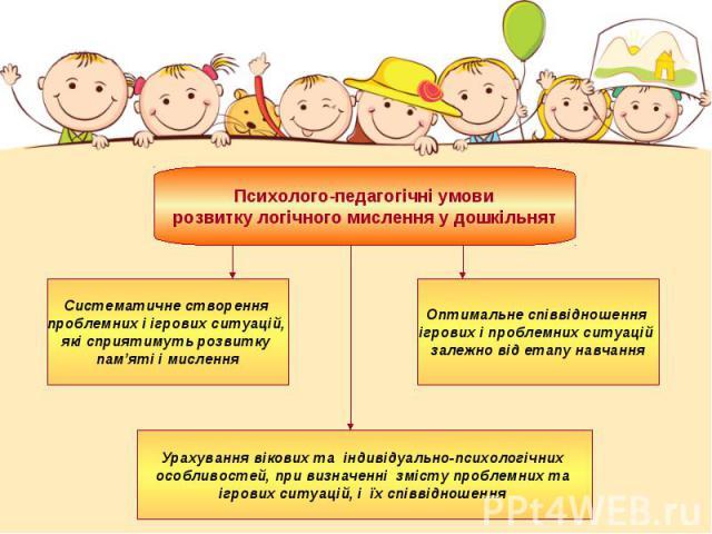 Психолого-педагогічні умови розвитку логічного мислення у дошкільнят