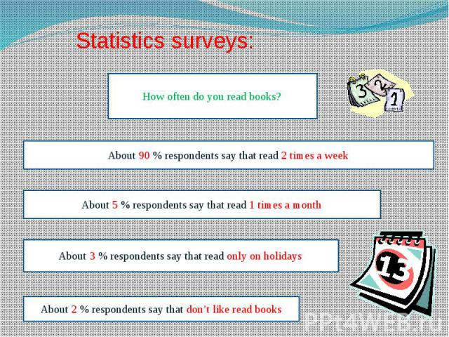 Statistics surveys: