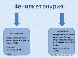 Фенилкетонурия Классическая Повреждении в гене фенилаланингидроксилазы (PAH) Опи